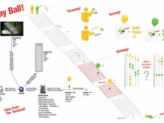 Infographic detailing the specifics of the event