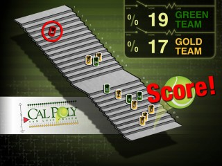 Website scoreboard designed, built & tested!